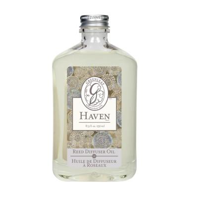 Для ваз-распылителей Морская Гавань (Haven) Greenleaf