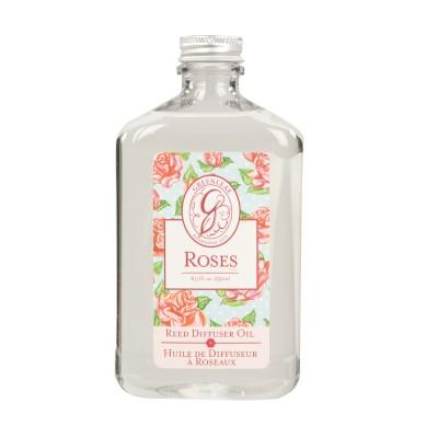 Для ваз-распылителей Розы (Roses) Greenleaf