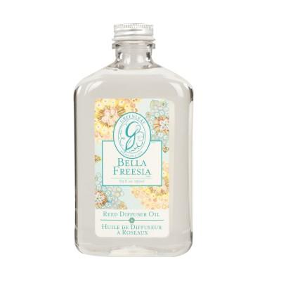 Для ваз-распылителей Белла Фрезия (Bella Freesia) Greenleaf