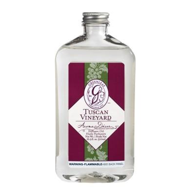 Для арома-декор коптилок Виноград Тосканы (Tuscan Vineyard) Greenleaf