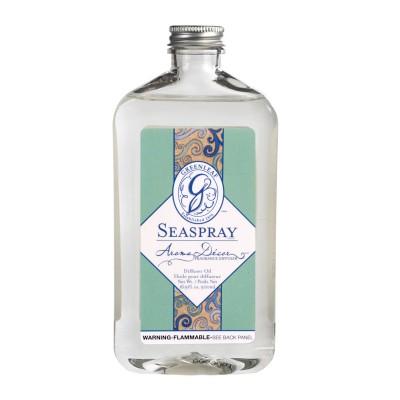 Для арома-декор коптилок Брызги Моря (Seaspray) Greenleaf