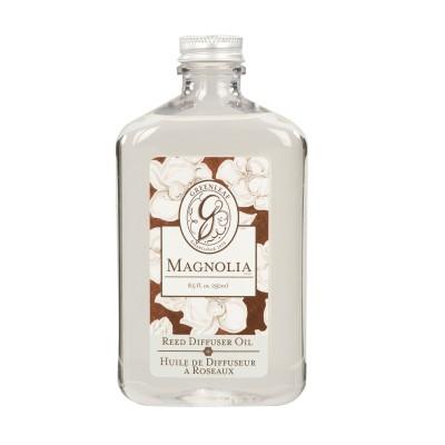 Для ваз-распылителей Магнолия (Magnolia) Greenleaf