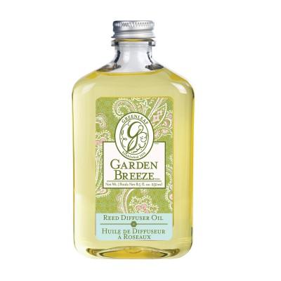 Для ваз-распылителей Запах Сада (Garden Breeze) Greenleaf
