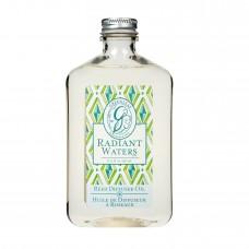 Для ваз-распылителей Родниковый Источник (Radiant Waters)