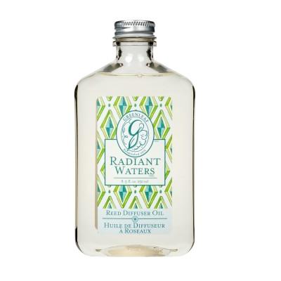 Для ваз-распылителей Родниковый Источник (Radiant Waters) Greenleaf